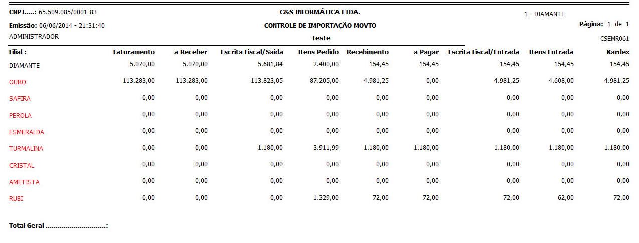 CSEMO061_CIS_ERP_Controle_Exportação_Dados_02